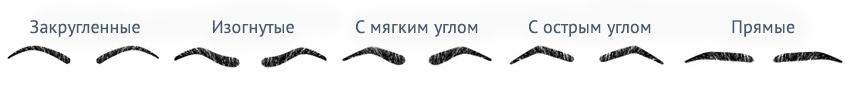 Подбор формы бровей с учетом типа лица
