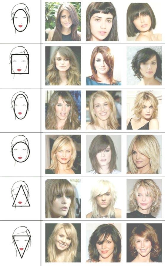 Фото: Стрижки на средние волосы с челкой